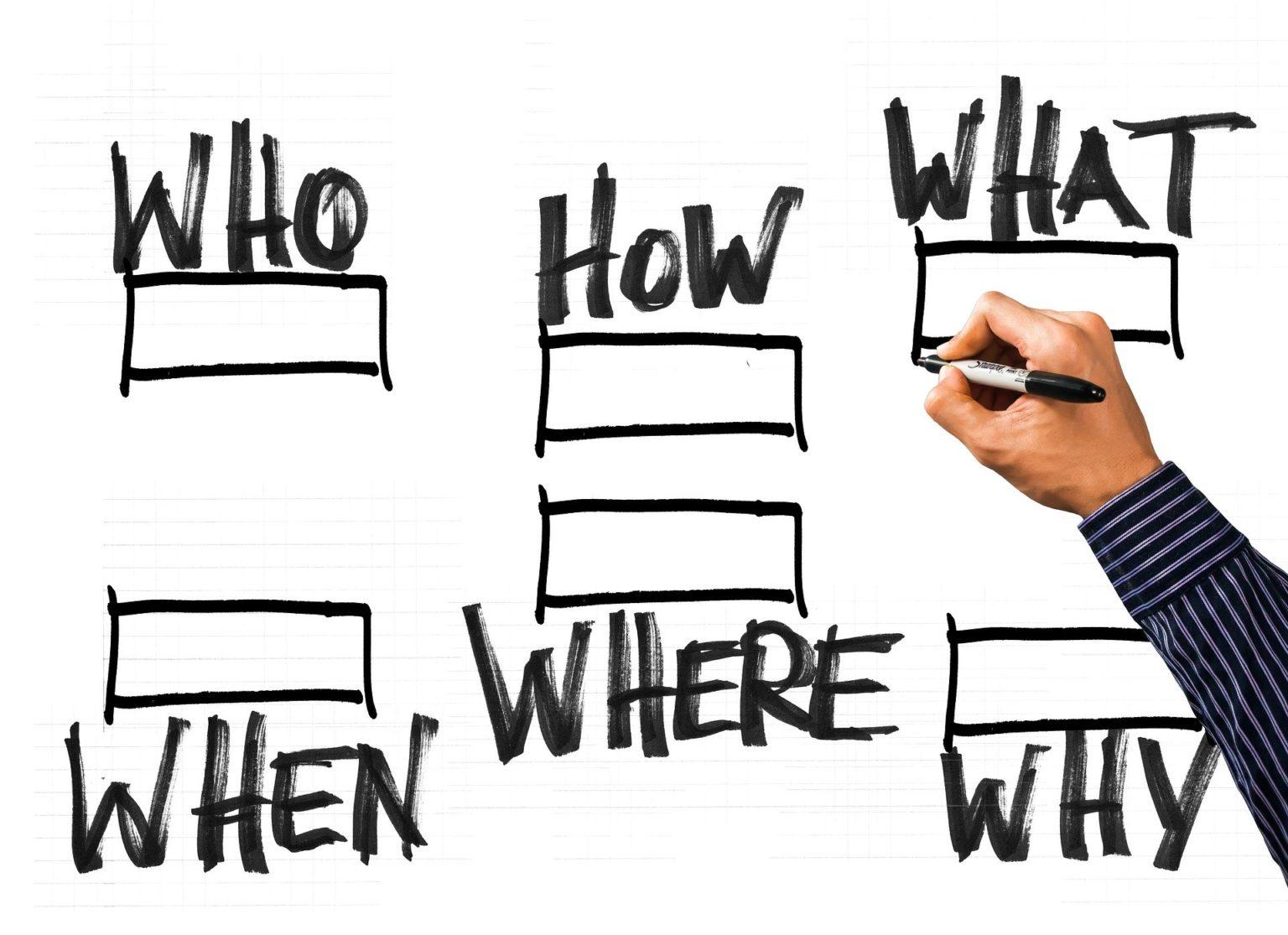 Questions à se poser lors de la réalisation d'une stratégie de communication